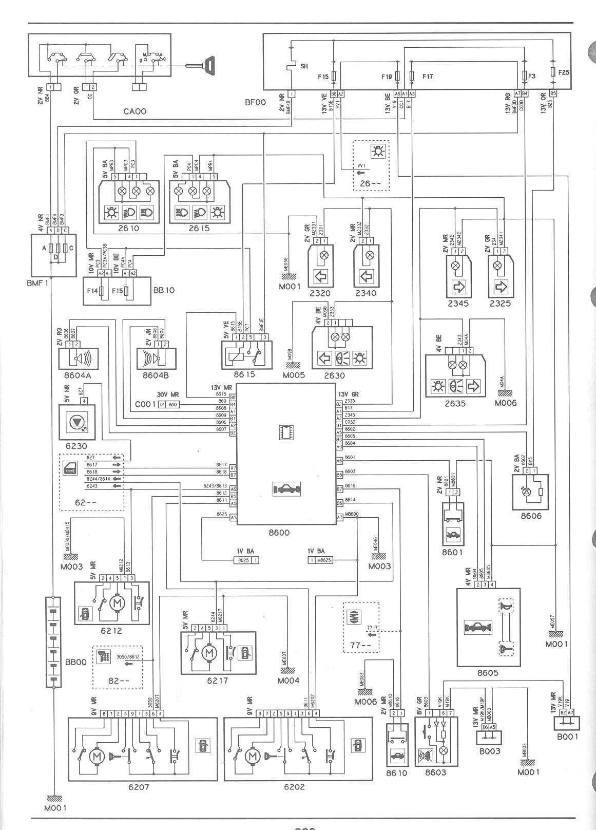 Citroen Alarm Wiring Diagram : Wiring diagram citroen xantia engine start choice image