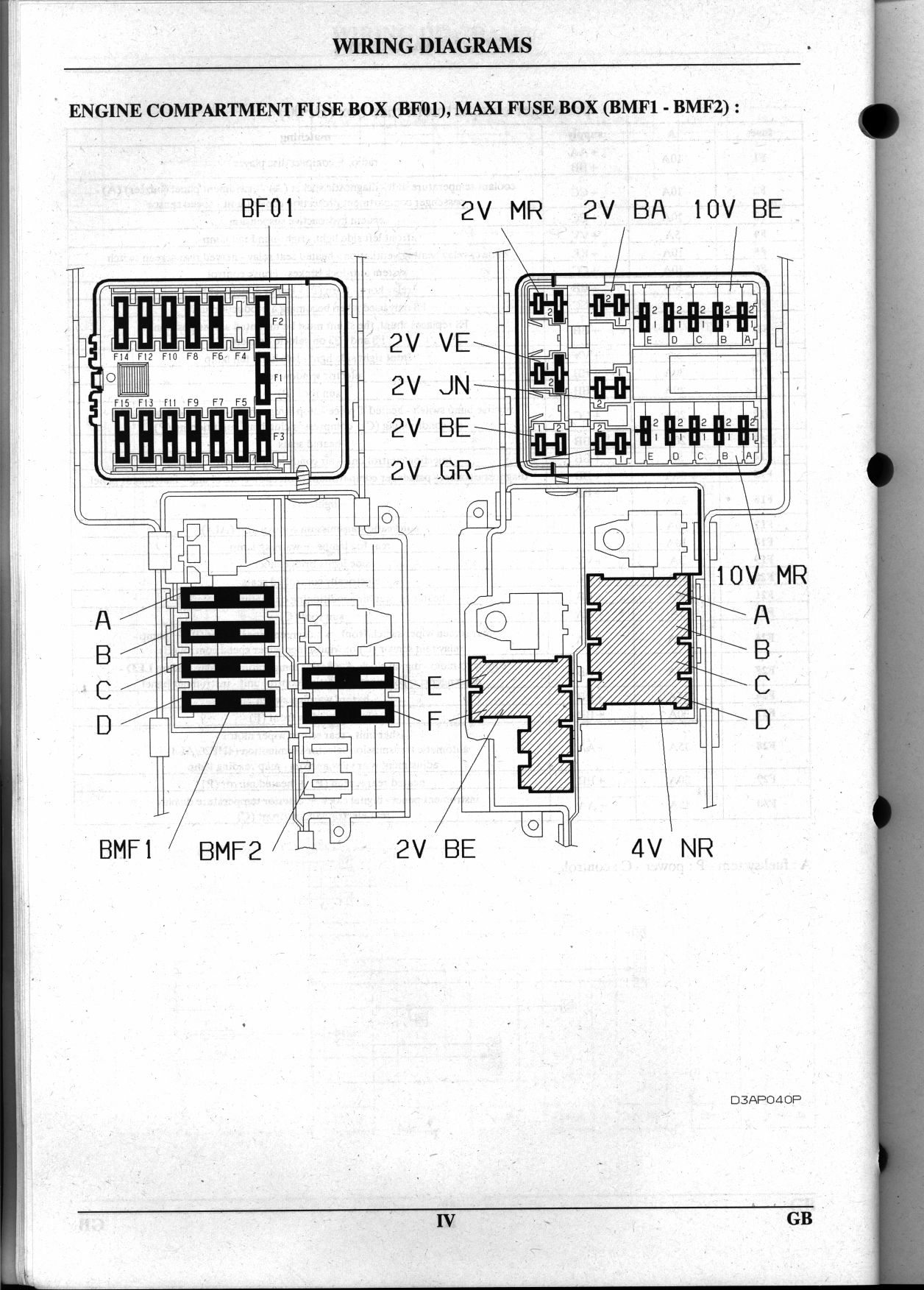 citroen xantia fuse box diagram schematic diagram Toyota Fuse Box mk2ebfb 1
