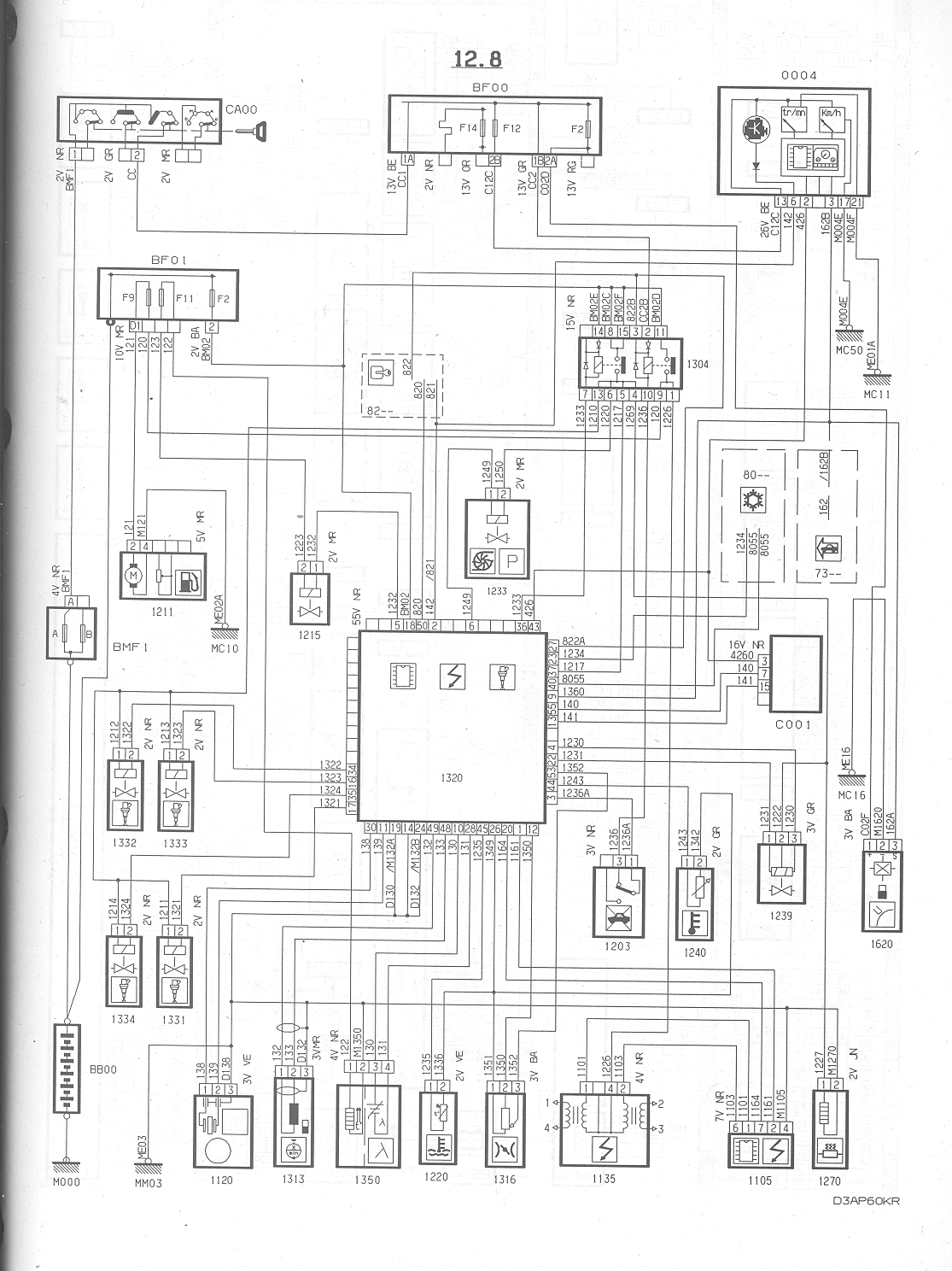 Citroen Ax Wiring Diagram 25 Images Xantia Ecu Mk2rgxinjcct 2cv Diagrams Instruction At Cita