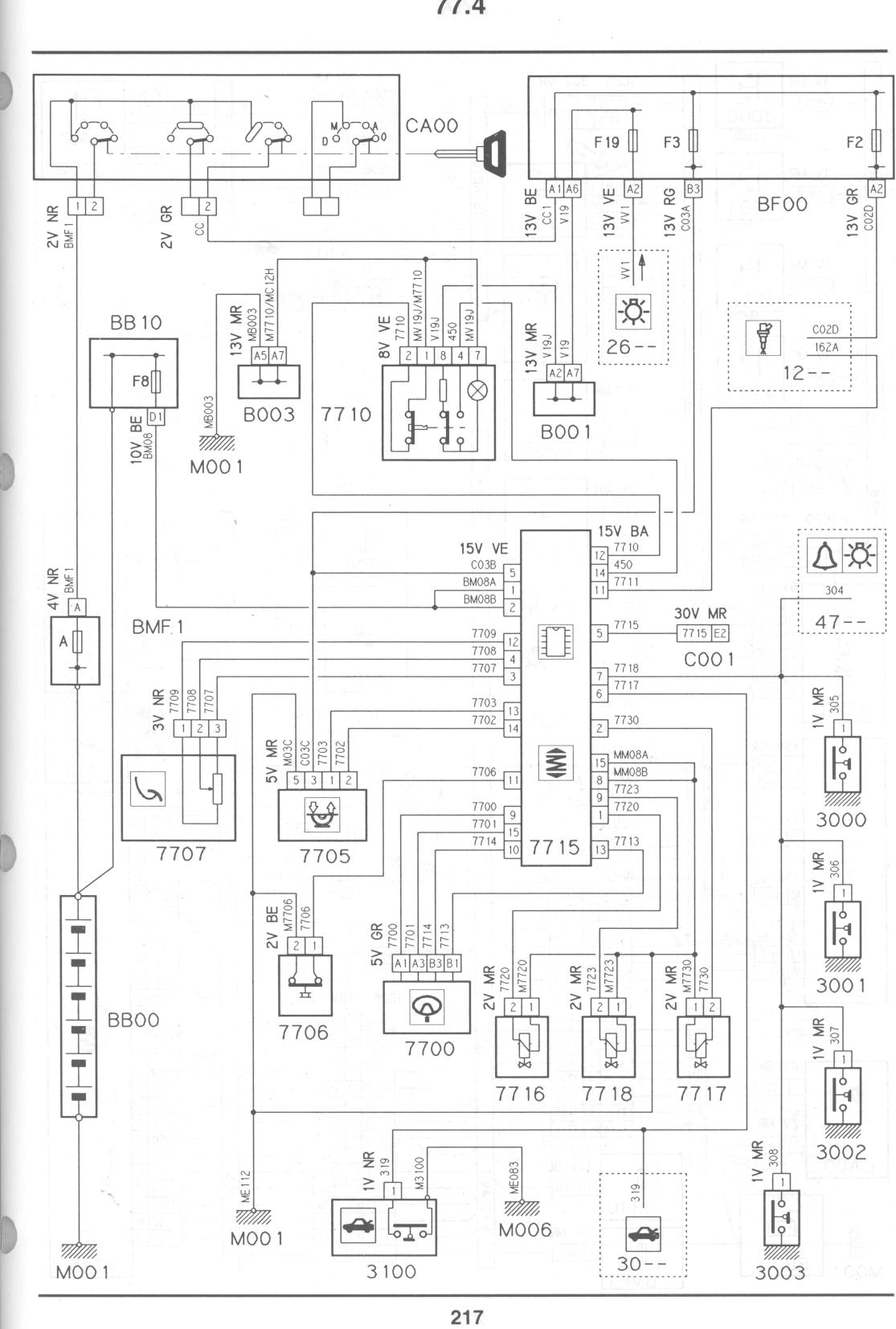 Citroen Berlingo Wiring Diagram : Citroen berlingo fuse box cx wiring diagram